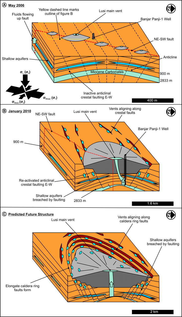 Structural controls on mud volcano vent distributions examples from download figure ccuart Images
