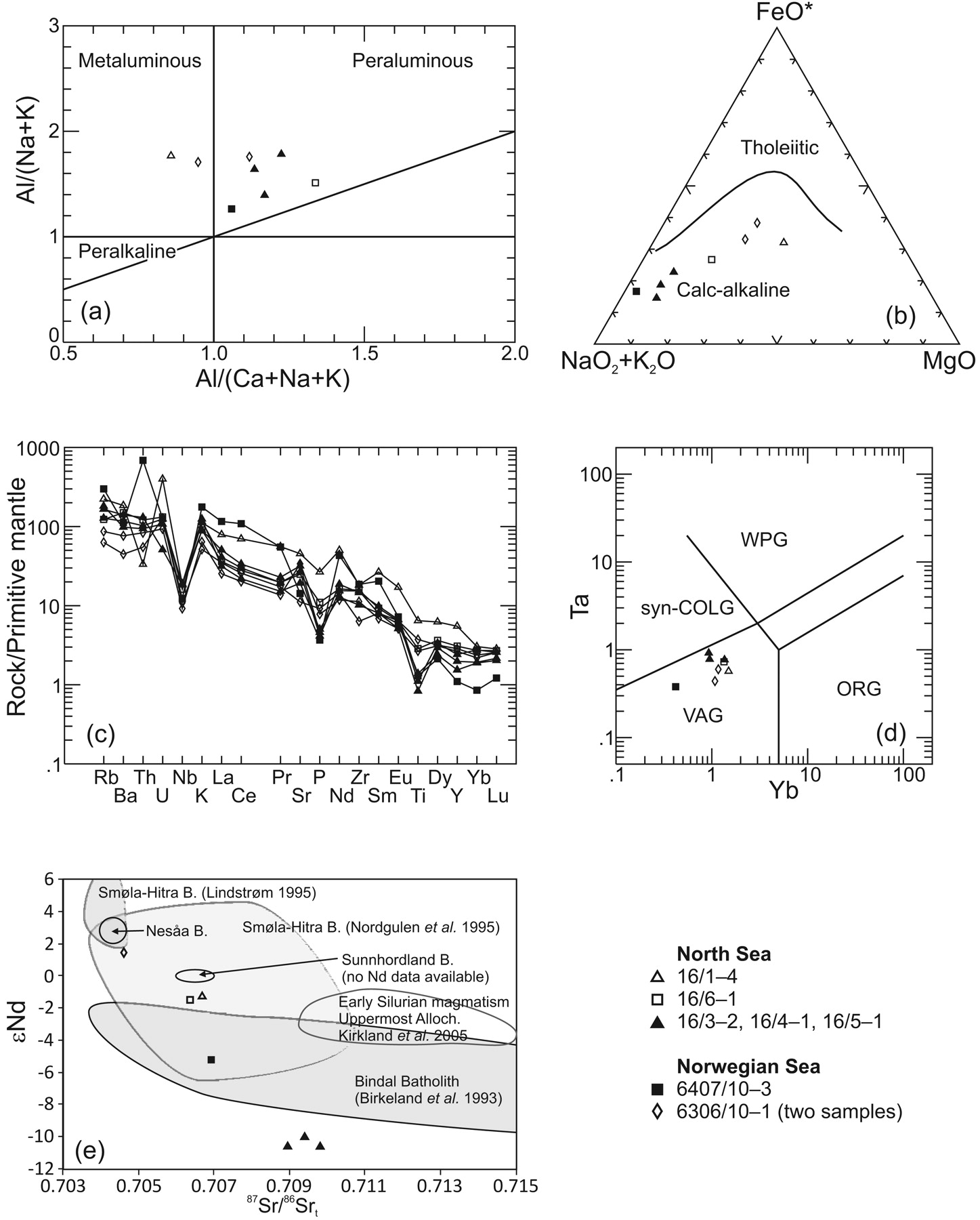 Age and composition of crystalline basement rocks on the norwegian download figure pooptronica